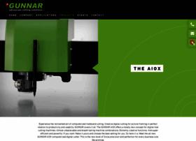 Aiox.me thumbnail