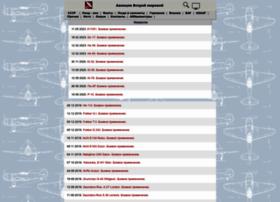 Airpages.ru thumbnail