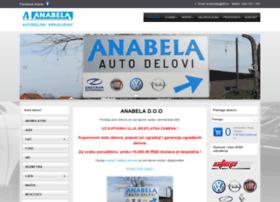 Anabela.rs thumbnail