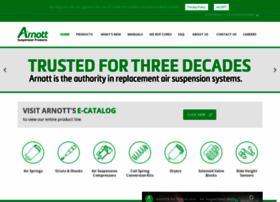 Scott harbaugh@arnottinc com at Website Informer