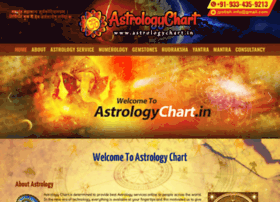 Astrologychart.in thumbnail