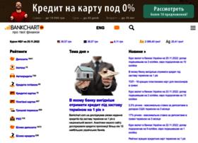 Bankchart.com.ua thumbnail