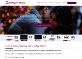 lijst van interesses voor dating sites