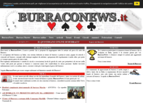 Burraconews.it thumbnail