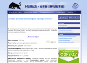 Caitoforex.ru thumbnail