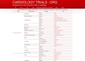 Cardiologytrials.org thumbnail