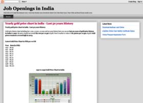Career-job-openings-in-india.blogspot.in thumbnail