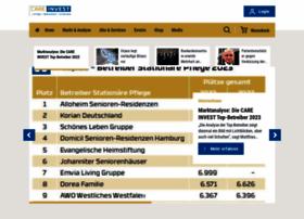 Careinvest-online.net thumbnail