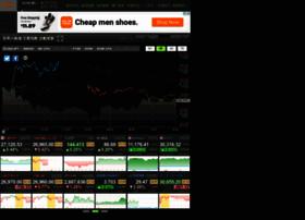 日経平均 リアルタイム チャート