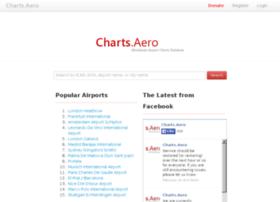Charts.aero thumbnail