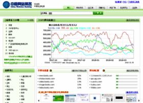 Chinarank.org.cn thumbnail