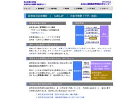 Ciac.jp thumbnail