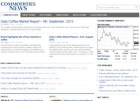Commoditiesnews.net thumbnail
