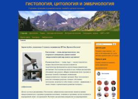 Cytohistology.ru thumbnail
