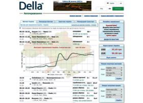 Della.ua thumbnail