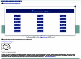 Diagram.com.ua thumbnail