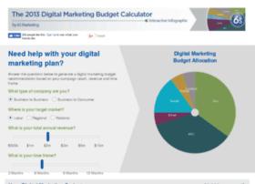 digitalmarketingcalculator.com at WI. 2013 Digital Marketing ...