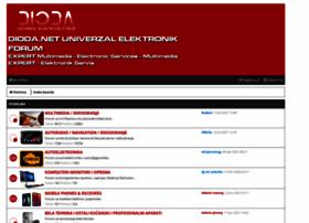 Dioda.net thumbnail