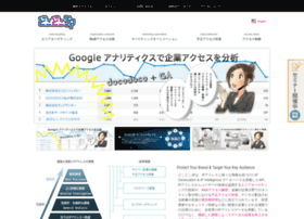 Docodoco.jp thumbnail