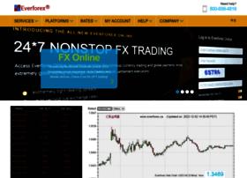 Everforex.ca thumbnail