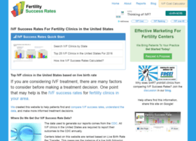 Fertilitysuccessrates.com thumbnail