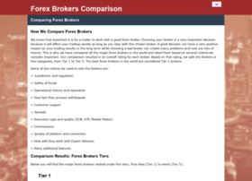 Forex broker price difference