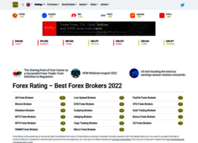 Forex-ratings.com thumbnail