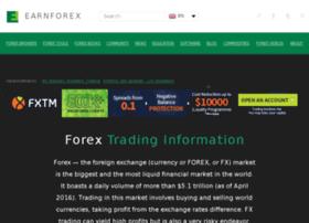 Forextraderpro.net thumbnail