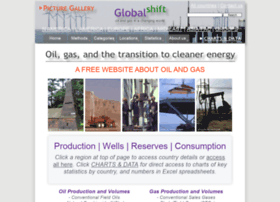 Globalshift.co.uk thumbnail