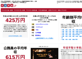 Heikinnenshu.jp thumbnail
