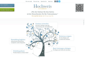 Hochweis.at thumbnail