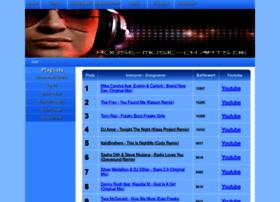 House-music-charts.de thumbnail