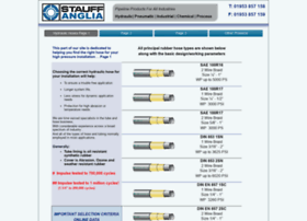 Hydraulic-hose.net thumbnail