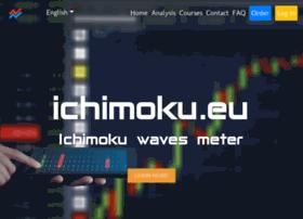 Ichimoku.eu thumbnail