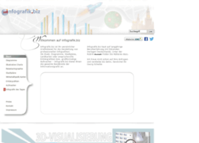 Infografik.biz thumbnail