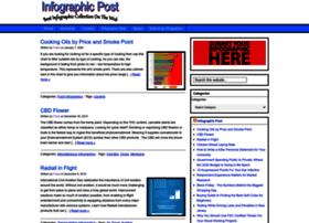 Infographicpost.com thumbnail