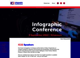 Infographicscongres.eu thumbnail