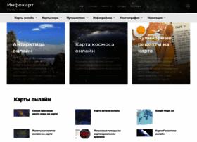 Infokart.ru thumbnail