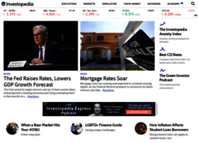 Investopedia.com thumbnail