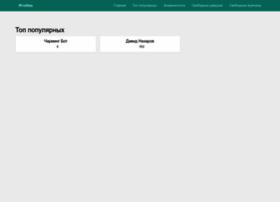 Iprofiles.ru thumbnail