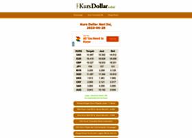 kurs.dollar.web.id at WI. Kurs Dollar Hari Ini 2017-05-04 terhadap ...