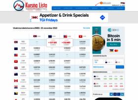 Kursna-lista.com thumbnail