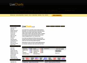Livecharts.co.uk thumbnail