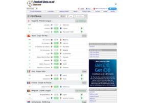 Livescore.football-data.co.uk thumbnail