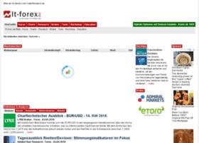 Lt-forex.de thumbnail