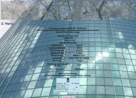 Meteoew.nl thumbnail