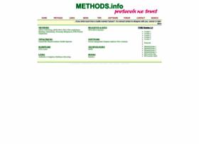 Methods.info thumbnail