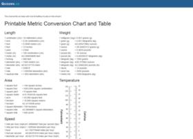 Metricconversioncharts.org thumbnail