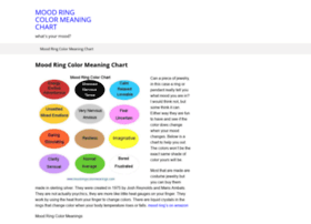 moodringscolormeanings.com at WI. Mood Ring Color Meaning Chart ...