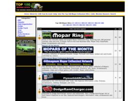 Mopartopsites.com thumbnail